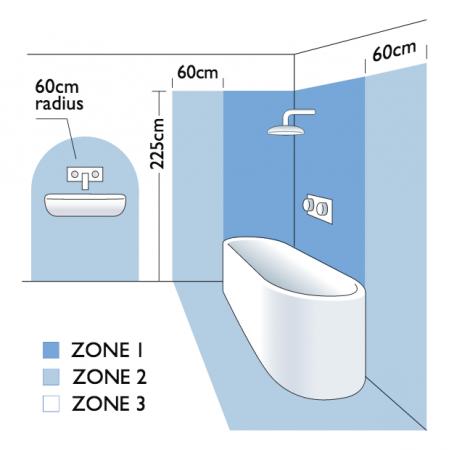 Applique Mashiko 360 chrome astro lighting volumes salle de bains