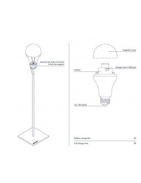 Détail montage lampe à poser Trenta Catellani and Smith Valente Design
