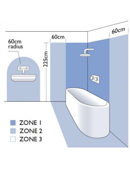 Détails des volumes salle de bain pour emplacement du miroir Mascali Round LED Astro Lighting Valente Design