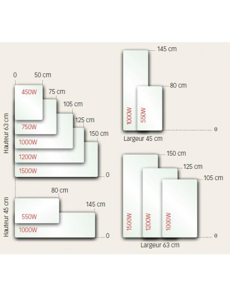 Dimensions radiateur Solaris vertical 45 1000W de la marque Fondis - Valente Design