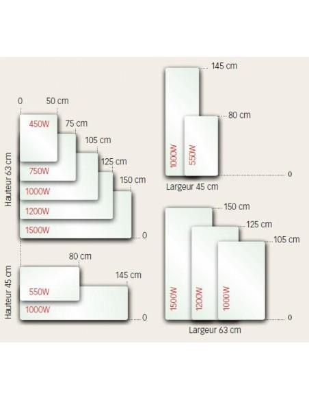 Dimensions sèche serviettes Solaris 1500w - Valente design